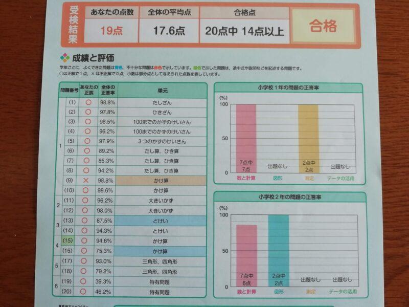 算数検定結果用紙